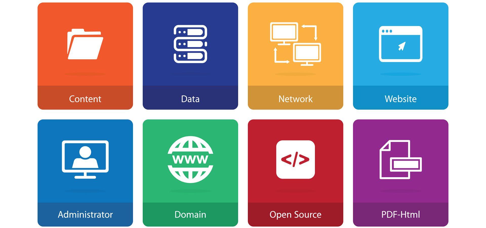 Šta je CMS (Content Management System)?